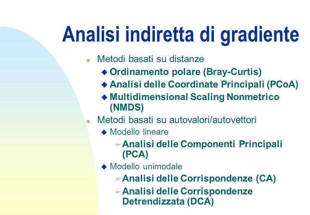 Analisi indiretta di gradiente n Metodi basati su distanze u Ordinamento polare (Bray-Curtis) u Analisi delle Coordinate Principali (PCoA) u Multidimensional Scaling Nonmetrico (NMDS) n Metodi basati su autovalori/autovettori u Modello lineare F Analisi delle Componenti Principali (PCA) u Modello unimodale F Analisi delle Corrispondenze (CA) F Analisi delle Corrispondenze Detrendizzata (DCA)