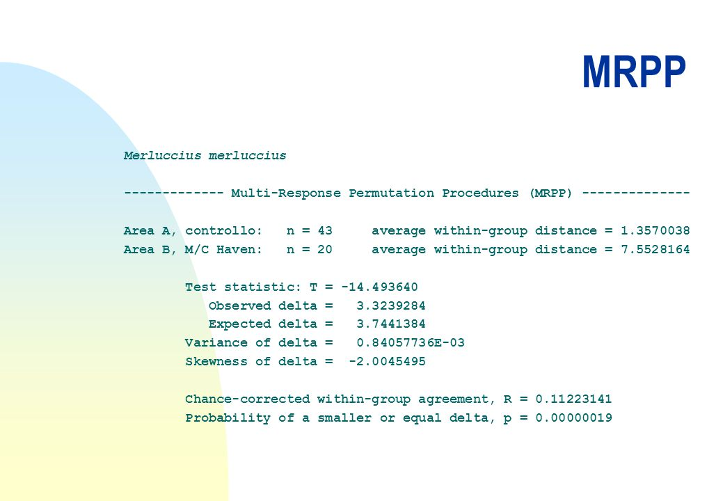 MRPP Merluccius merluccius ------------- Multi-Response Permutation Procedures (MRPP) -------------- Area A, controllo: n = 43 average within-group distance = 1.3570038 Area B, M/C Haven: n = 20 average within-group distance = 7.5528164 Test statistic: T = -14.493640 Observed delta = 3.3239284 Expected delta = 3.7441384 Variance of delta = 0.84057736E-03 Skewness of delta = -2.0045495 Chance-corrected within-group agreement, R = 0.11223141 Probability of a smaller or equal delta, p = 0.00000019