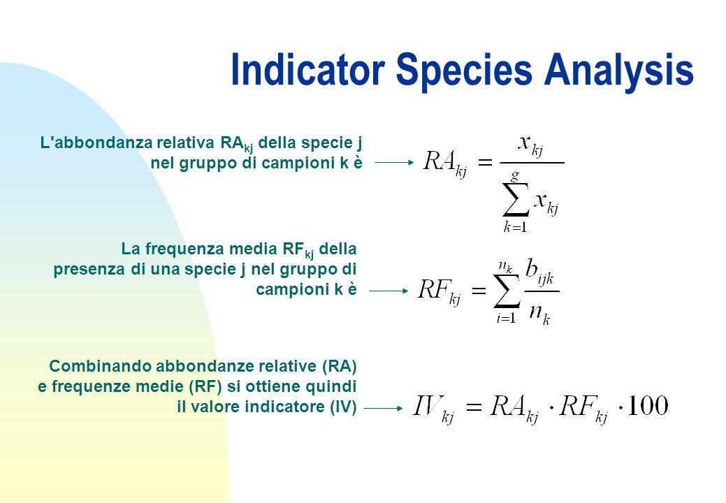 Indicator Species Analysis L abbondanza relativa RA kj della specie j nel gruppo di campioni k è La frequenza media RF kj della presenza di una specie j nel gruppo di campioni k è Combinando abbondanze relative (RA) e frequenze medie (RF) si ottiene quindi il valore indicatore (IV)