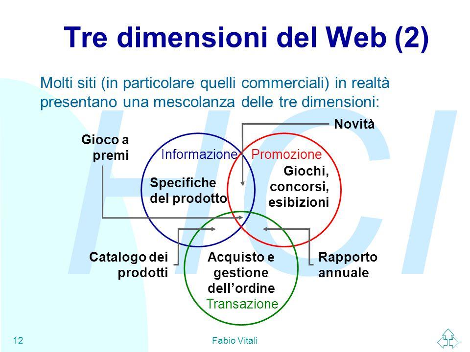 HCI Fabio Vitali12 InformazionePromozione Transazione Tre dimensioni del Web (2) Molti siti (in particolare quelli commerciali) in realtà presentano u