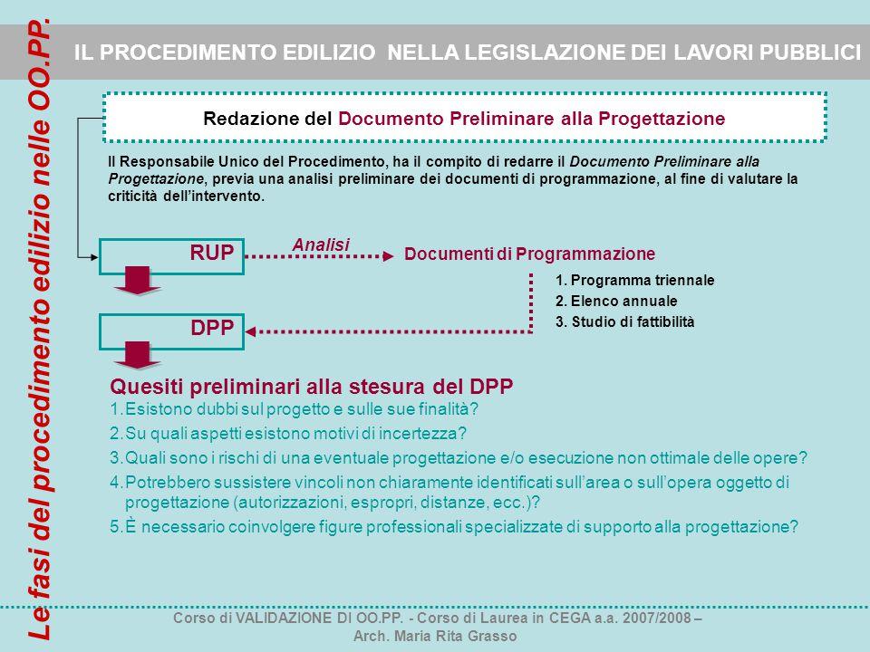 IL PROCEDIMENTO EDILIZIO NELLA LEGISLAZIONE DEI LAVORI PUBBLICI Redazione del Documento Preliminare alla Progettazione RUP Il Responsabile Unico del P