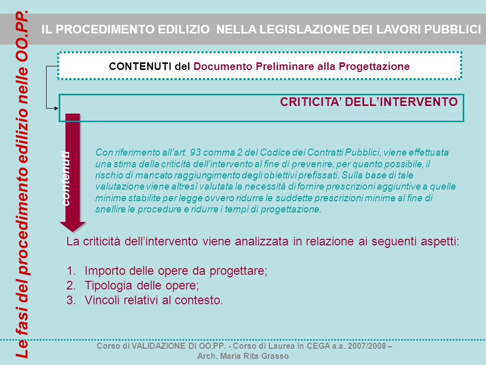 IL PROCEDIMENTO EDILIZIO NELLA LEGISLAZIONE DEI LAVORI PUBBLICI CONTENUTI del Documento Preliminare alla Progettazione Corso di VALIDAZIONE DI OO.PP.