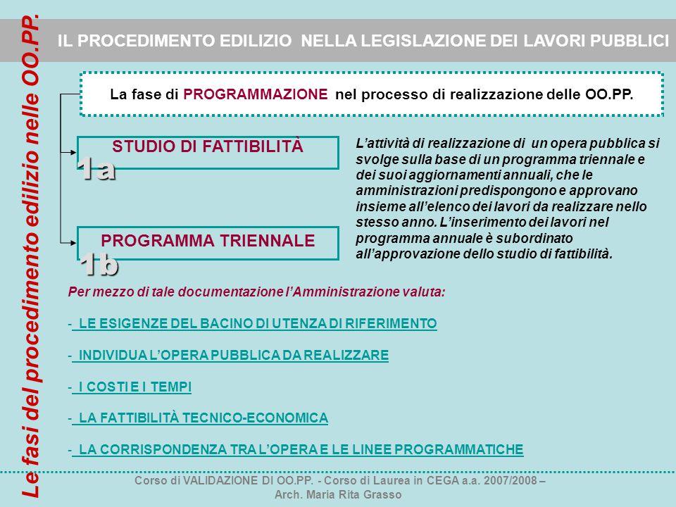 IL PROCEDIMENTO EDILIZIO NELLA LEGISLAZIONE DEI LAVORI PUBBLICI La fase di PROGRAMMAZIONE nel processo di realizzazione delle OO.PP. STUDIO DI FATTIBI