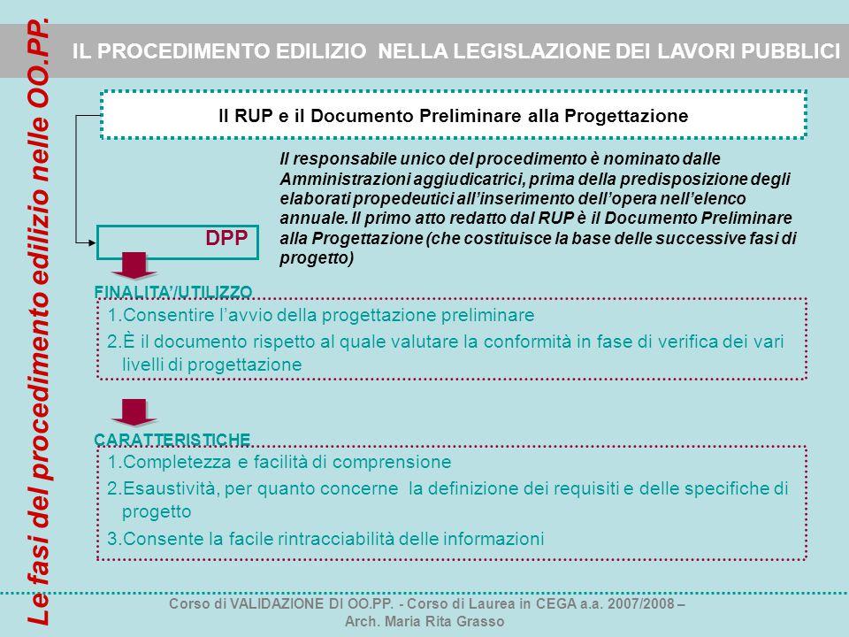 IL PROCEDIMENTO EDILIZIO NELLA LEGISLAZIONE DEI LAVORI PUBBLICI Il RUP e il Documento Preliminare alla Progettazione DPP Il responsabile unico del pro