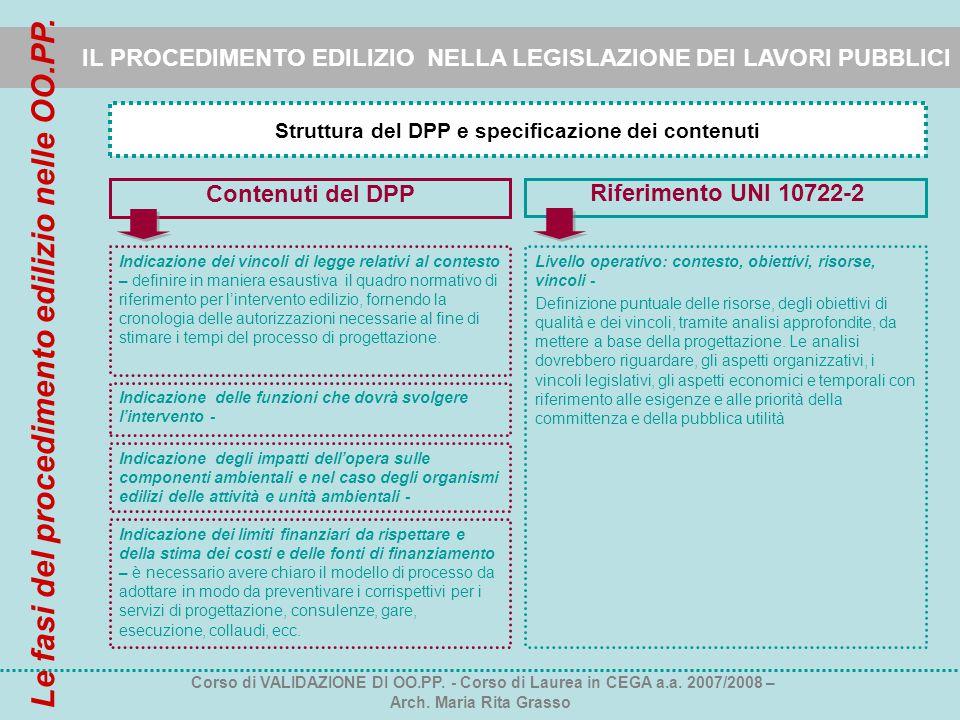 IL PROCEDIMENTO EDILIZIO NELLA LEGISLAZIONE DEI LAVORI PUBBLICI Struttura del DPP e specificazione dei contenuti Corso di VALIDAZIONE DI OO.PP. - Cors