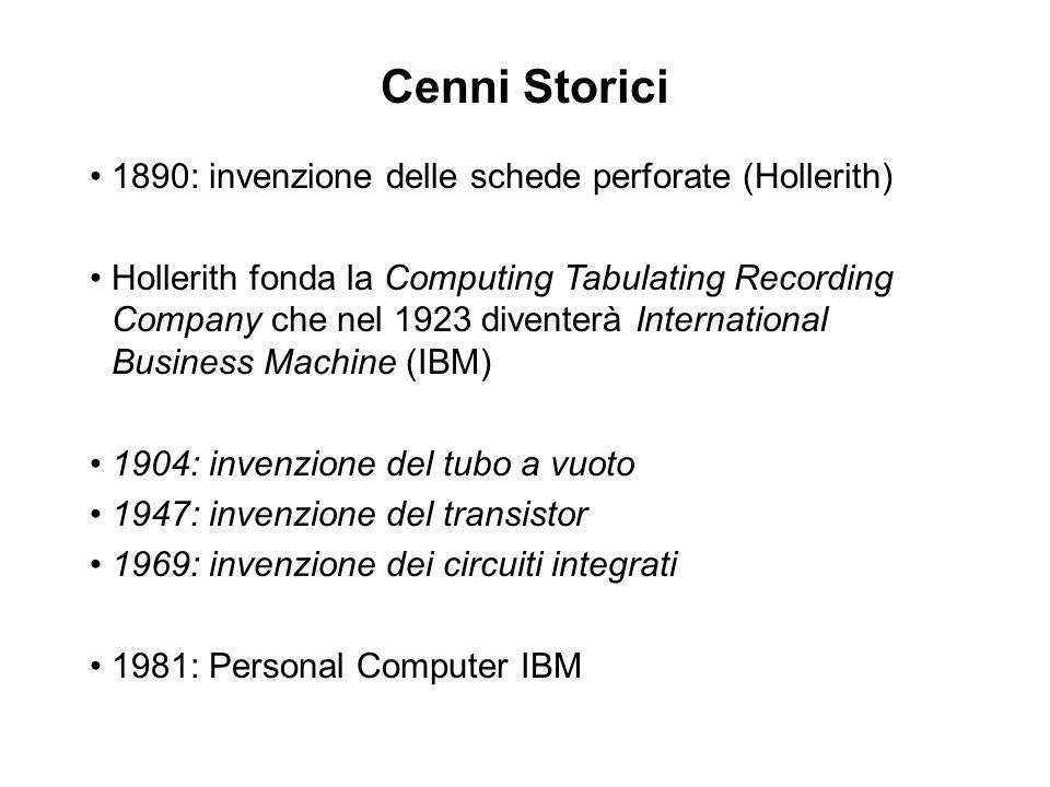 1890: invenzione delle schede perforate (Hollerith) Hollerith fonda la Computing Tabulating Recording Company che nel 1923 diventerà International Business Machine (IBM) 1904: invenzione del tubo a vuoto 1947: invenzione del transistor 1969: invenzione dei circuiti integrati 1981: Personal Computer IBM Cenni Storici