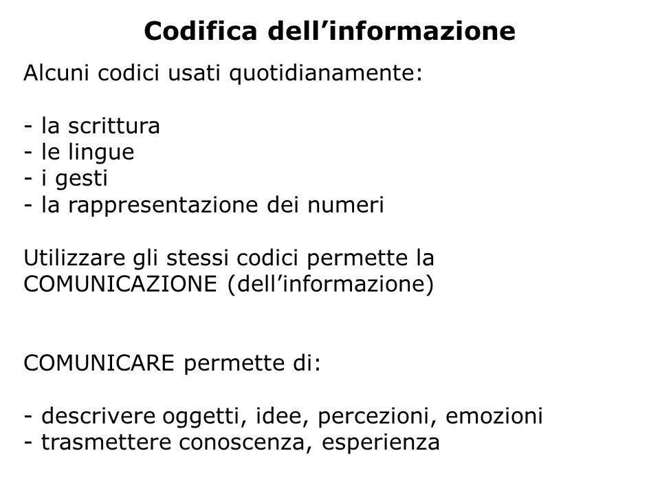 Alcuni codici usati quotidianamente: - la scrittura - le lingue - i gesti - la rappresentazione dei numeri Utilizzare gli stessi codici permette la COMUNICAZIONE (dell'informazione) COMUNICARE permette di: - descrivere oggetti, idee, percezioni, emozioni - trasmettere conoscenza, esperienza Codifica dell'informazione
