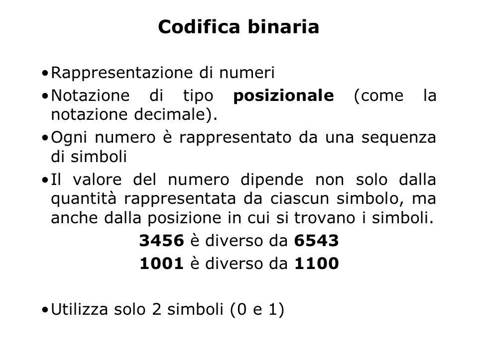 Codifica binaria Rappresentazione di numeri Notazione di tipo posizionale (come la notazione decimale).