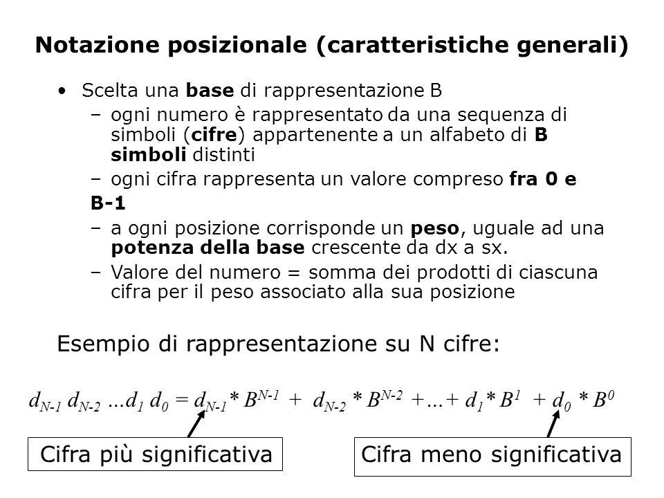 Notazione posizionale (caratteristiche generali) Scelta una base di rappresentazione B –ogni numero è rappresentato da una sequenza di simboli (cifre) appartenente a un alfabeto di B simboli distinti –ogni cifra rappresenta un valore compreso fra 0 e B-1 –a ogni posizione corrisponde un peso, uguale ad una potenza della base crescente da dx a sx.