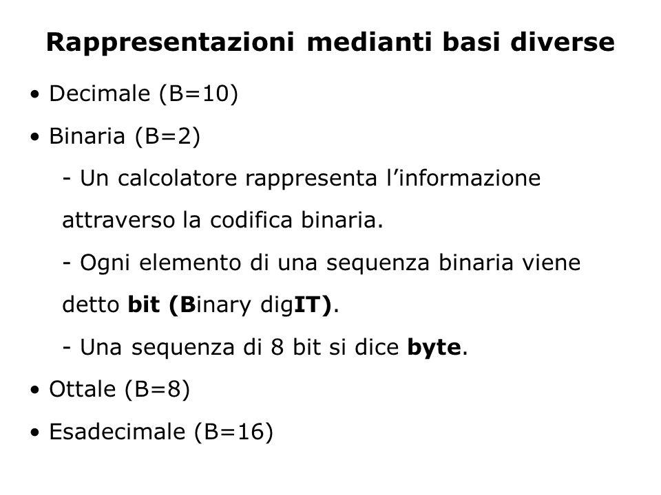 Decimale (B=10) Binaria (B=2) - Un calcolatore rappresenta l'informazione attraverso la codifica binaria.