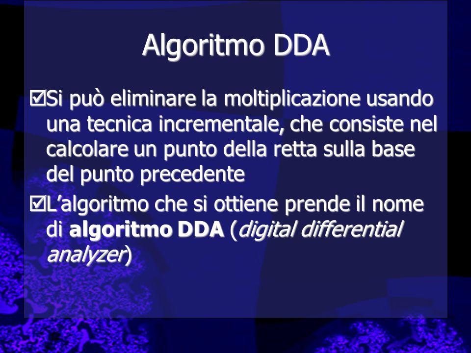 Algoritmo DDA  Si può eliminare la moltiplicazione usando una tecnica incrementale, che consiste nel calcolare un punto della retta sulla base del punto precedente  L'algoritmo che si ottiene prende il nome di algoritmo DDA (digital differential analyzer)