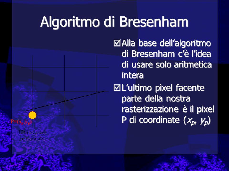 Algoritmo di Bresenham  Alla base dell'algoritmo di Bresenham c'è l'idea di usare solo aritmetica intera  L'ultimo pixel facente parte della nostra rasterizzazione è il pixel P di coordinate (x p, y p )