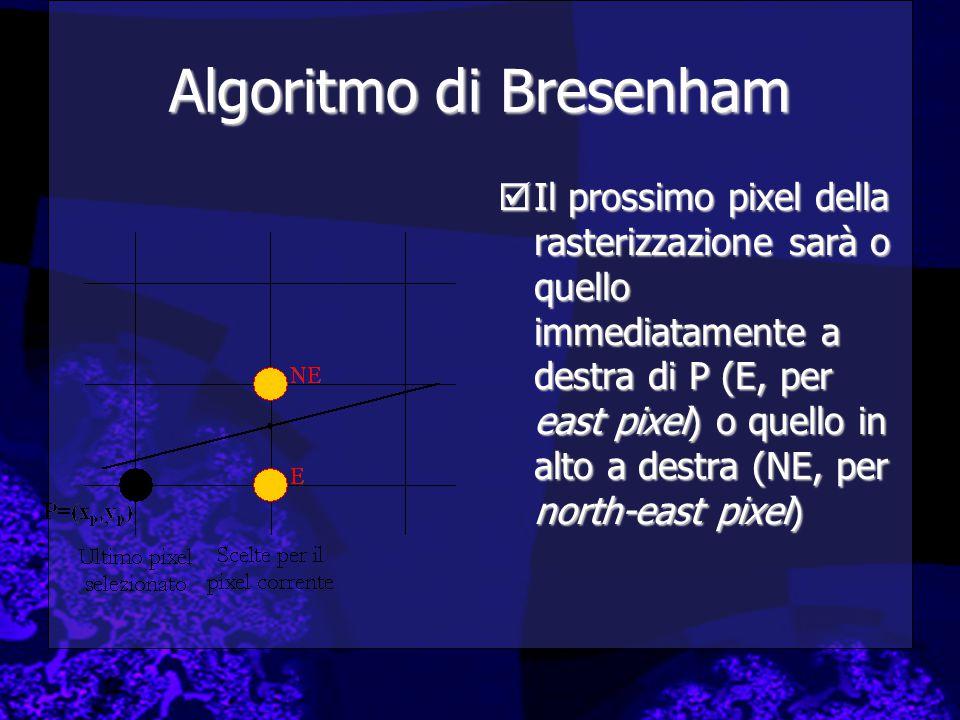 Algoritmo di Bresenham  Il prossimo pixel della rasterizzazione sarà o quello immediatamente a destra di P (E, per east pixel) o quello in alto a destra (NE, per north-east pixel)