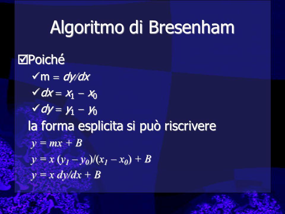 Algoritmo di Bresenham  Poiché m  dy  dx m  dy  dx dx  x 1  x 0 dx  x 1  x 0 dy  y 1  y 0 dy  y 1  y 0 la forma esplicita si può riscrivere y = mx + B y = x (y 1 – y 0 )/(x 1 – x 0 ) + B y = x dy/dx + B