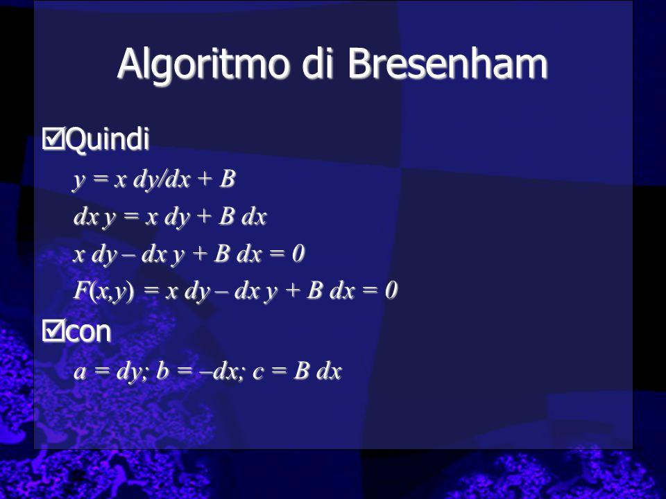  Quindi y = x dy/dx + B dx y = x dy + B dx x dy – dx y + B dx = 0 F(x,y) = x dy – dx y + B dx = 0  con a = dy; b = –dx; c = B dx Algoritmo di Bresenham