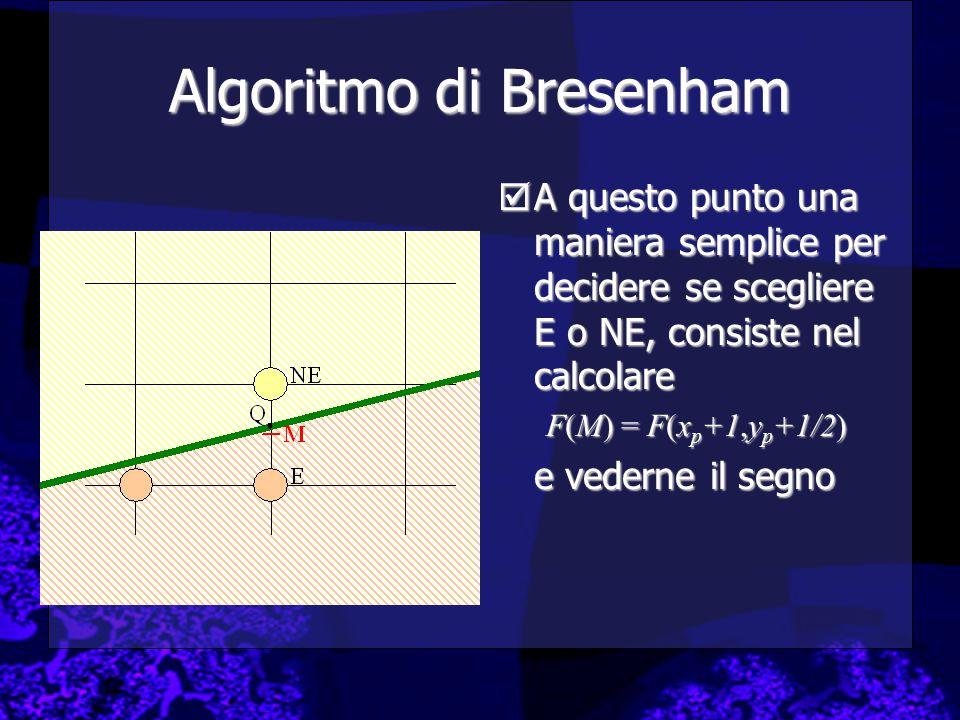 Algoritmo di Bresenham  A questo punto una maniera semplice per decidere se scegliere E o NE, consiste nel calcolare F(M) = F(x p +1,y p +1/2) e vederne il segno