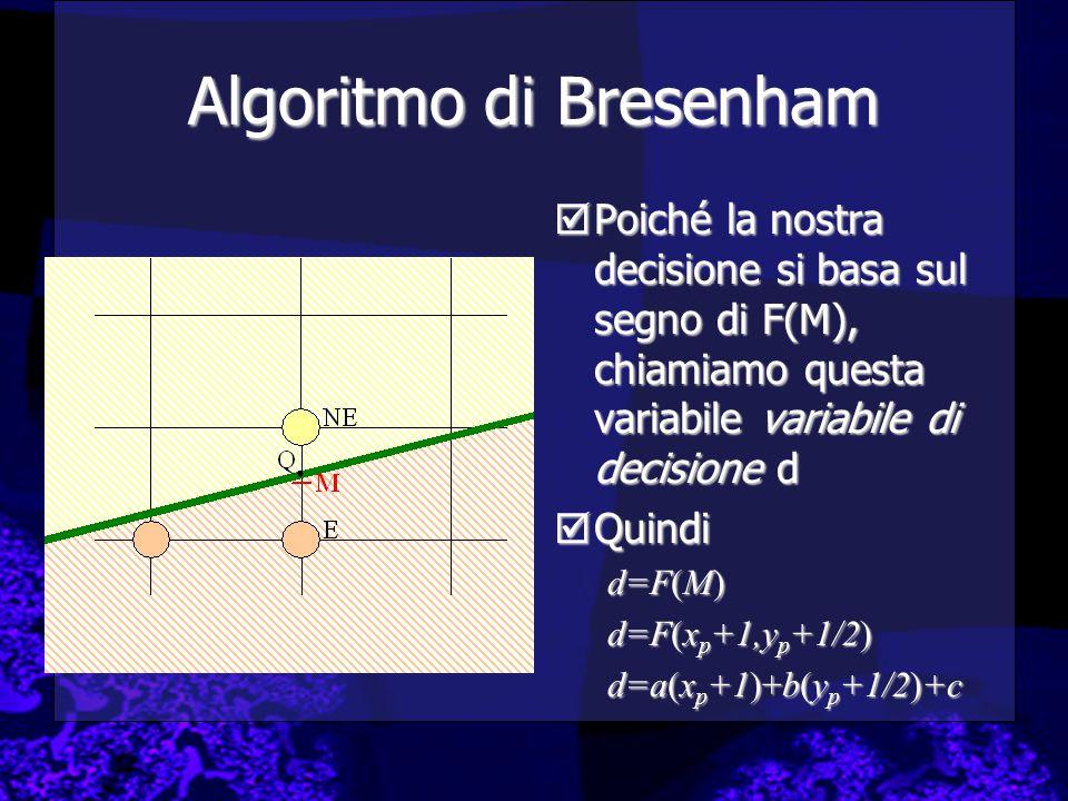 Algoritmo di Bresenham  Poiché la nostra decisione si basa sul segno di F(M), chiamiamo questa variabile variabile di decisione d  Quindi d=F(M) d=F(x p +1,y p +1/2) d=a(x p +1)+b(y p +1/2)+c