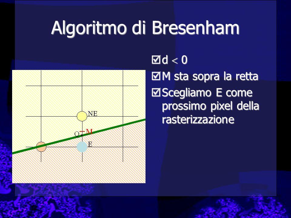 Algoritmo di Bresenham  d  0  M sta sopra la retta  Scegliamo E come prossimo pixel della rasterizzazione