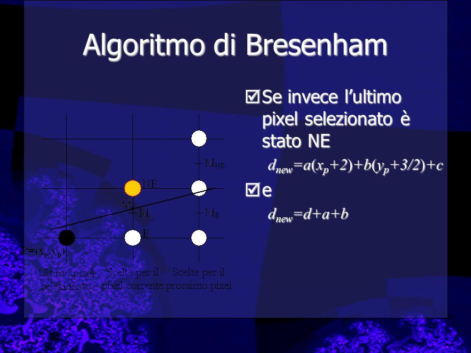 Algoritmo di Bresenham  Se invece l'ultimo pixel selezionato è stato NE d new =a(x p +2)+b(y p +3/2)+c  e d new =d+a+b