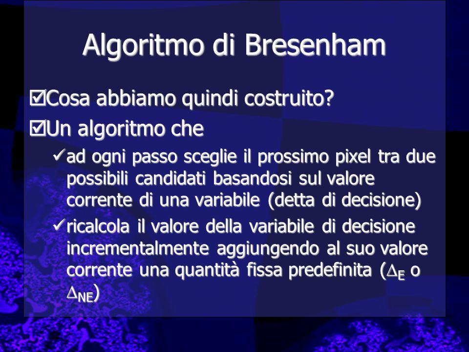 Algoritmo di Bresenham  Cosa abbiamo quindi costruito.