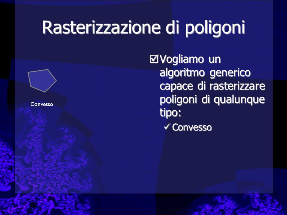 Rasterizzazione di poligoni  Vogliamo un algoritmo generico capace di rasterizzare poligoni di qualunque tipo: Convesso