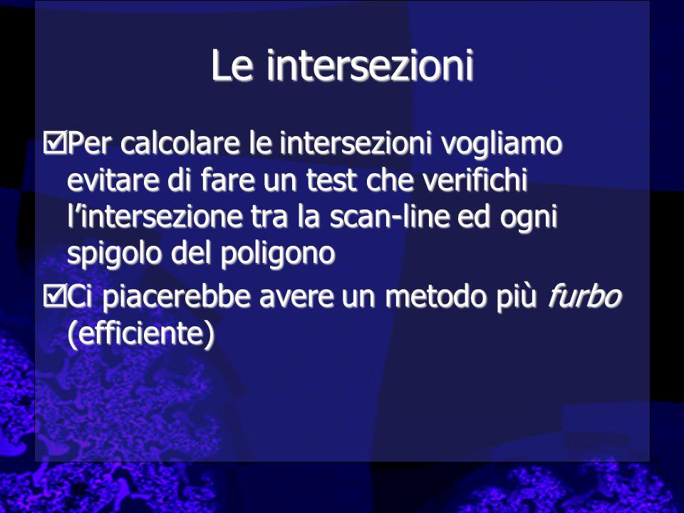 Le intersezioni  Per calcolare le intersezioni vogliamo evitare di fare un test che verifichi l'intersezione tra la scan-line ed ogni spigolo del poligono  Ci piacerebbe avere un metodo più furbo (efficiente)