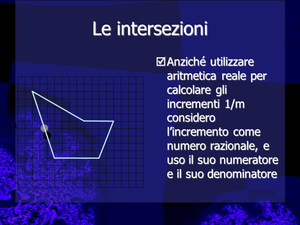 Le intersezioni  Anziché utilizzare aritmetica reale per calcolare gli incrementi 1/m considero l'incremento come numero razionale, e uso il suo numeratore e il suo denominatore i i+1