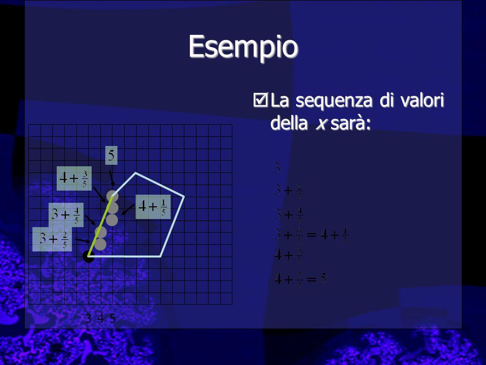 Esempio  La sequenza di valori della x sarà: 345
