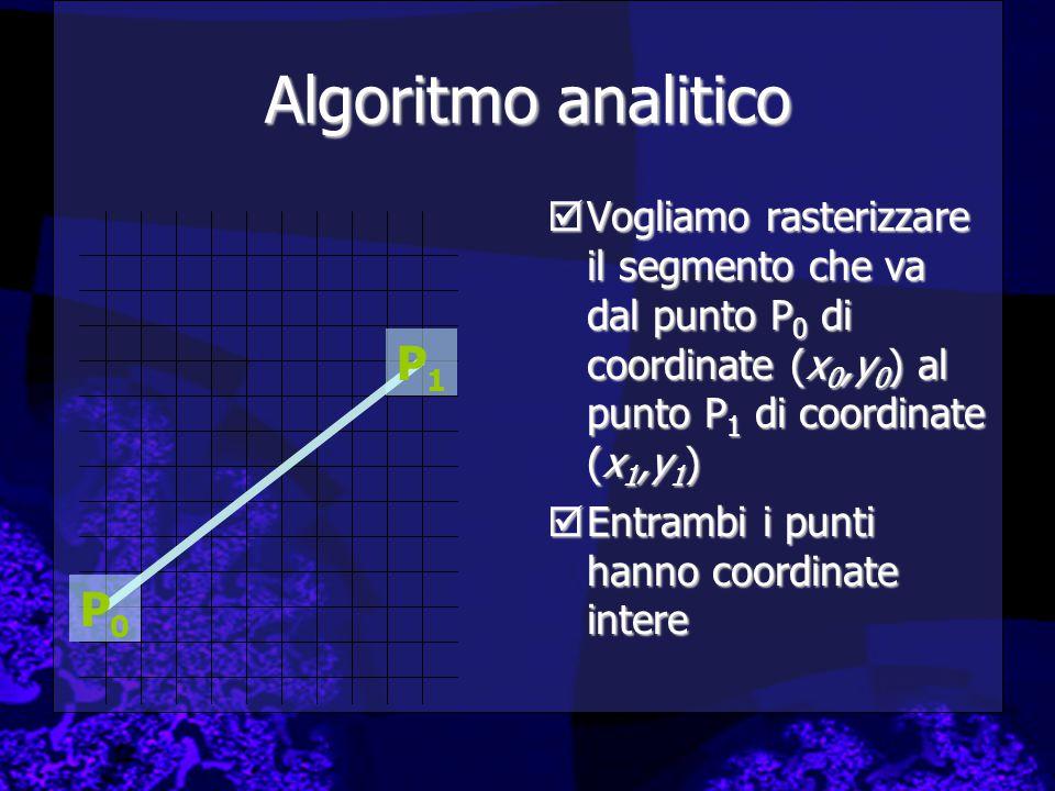  Vogliamo rasterizzare il segmento che va dal punto P 0 di coordinate (x 0,y 0 ) al punto P 1 di coordinate (x 1,y 1 )  Entrambi i punti hanno coordinate intere Algoritmo analitico P0P0 P1P1