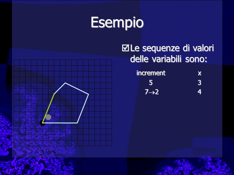 Esempio  Le sequenze di valori delle variabili sono: incrementx 53 7  24 345