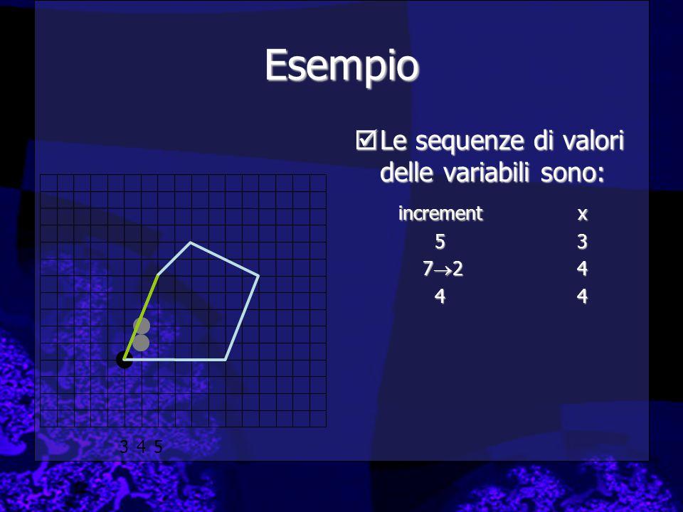 Esempio  Le sequenze di valori delle variabili sono: incrementx 53 7  244 345