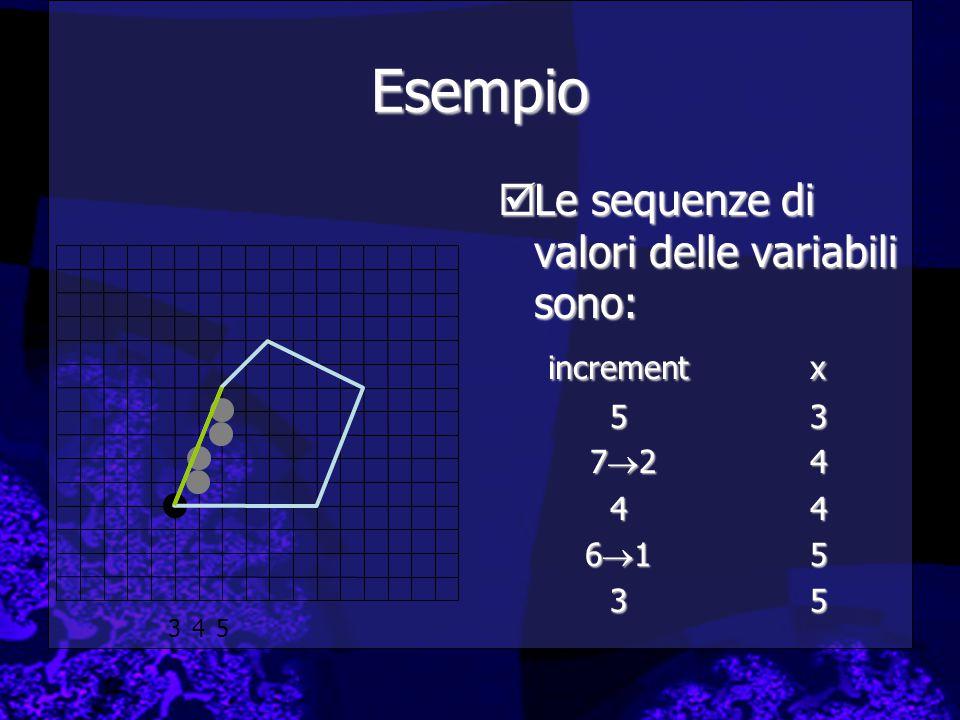 Esempio  Le sequenze di valori delle variabili sono: incrementx 53 7  244 6  15 35 345
