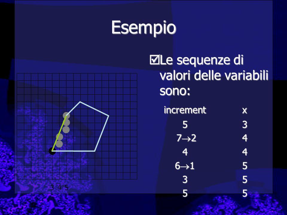 Esempio  Le sequenze di valori delle variabili sono: incrementx 53 7  244 6  15 355 345