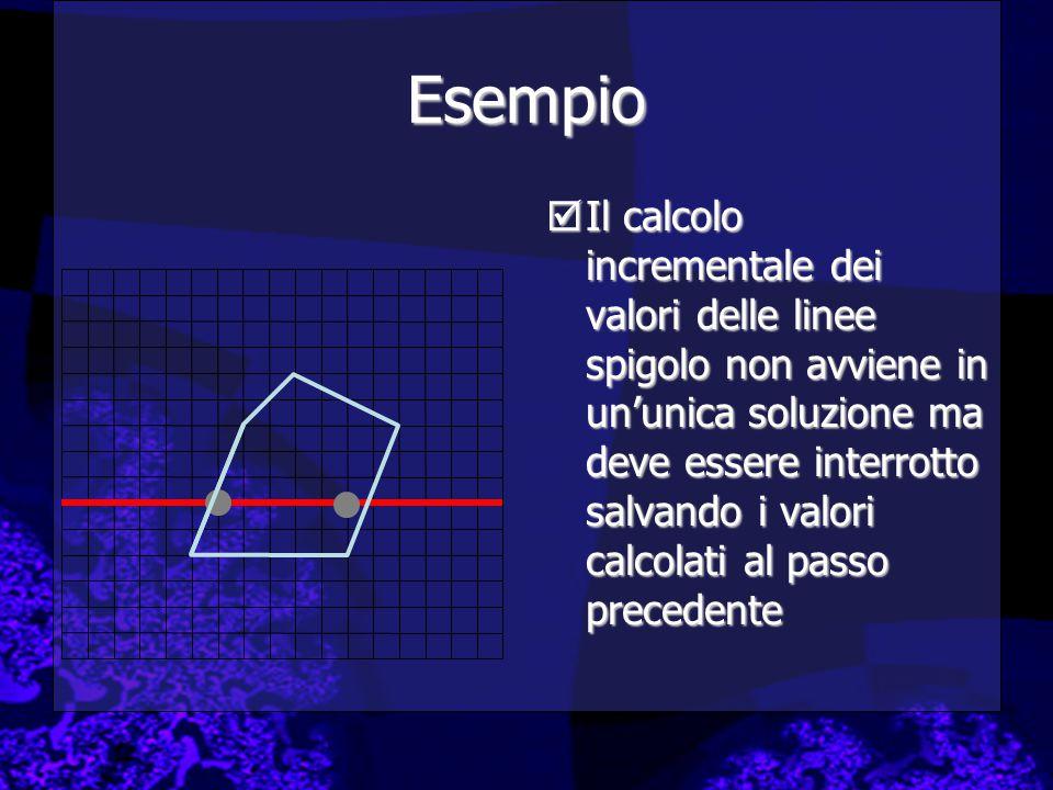 Esempio  Il calcolo incrementale dei valori delle linee spigolo non avviene in un'unica soluzione ma deve essere interrotto salvando i valori calcolati al passo precedente
