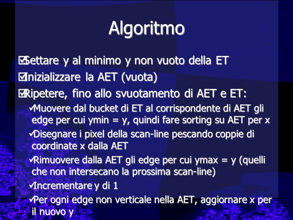 Algoritmo  Settare y al minimo y non vuoto della ET  Inizializzare la AET (vuota)  Ripetere, fino allo svuotamento di AET e ET: Muovere dal bucket di ET al corrispondente di AET gli edge per cui ymin = y, quindi fare sorting su AET per x Muovere dal bucket di ET al corrispondente di AET gli edge per cui ymin = y, quindi fare sorting su AET per x Disegnare i pixel della scan-line pescando coppie di coordinate x dalla AET Disegnare i pixel della scan-line pescando coppie di coordinate x dalla AET Rimuovere dalla AET gli edge per cui ymax = y (quelli che non intersecano la prossima scan-line) Rimuovere dalla AET gli edge per cui ymax = y (quelli che non intersecano la prossima scan-line) Incrementare y di 1 Incrementare y di 1 Per ogni edge non verticale nella AET, aggiornare x per il nuovo y Per ogni edge non verticale nella AET, aggiornare x per il nuovo y