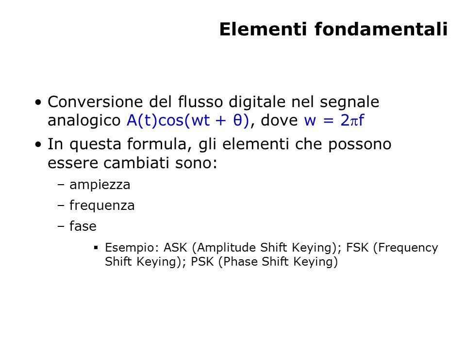 Elementi fondamentali Conversione del flusso digitale nel segnale analogico A(t)cos(wt + θ), dove w = 2f In questa formula, gli elementi che possono essere cambiati sono: – ampiezza – frequenza – fase  Esempio: ASK (Amplitude Shift Keying); FSK (Frequency Shift Keying); PSK (Phase Shift Keying)