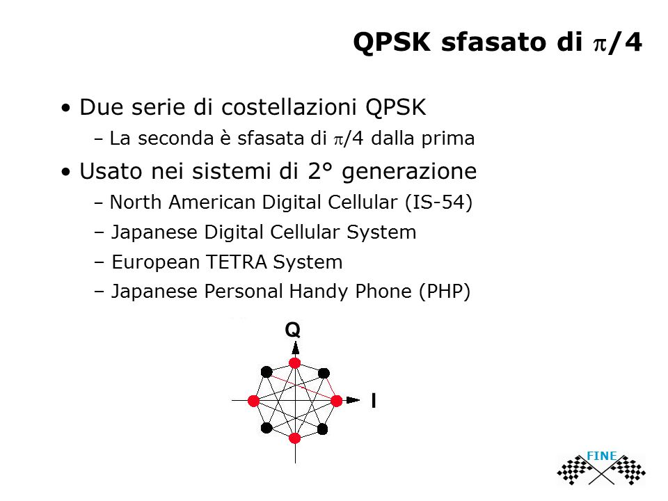 QPSK sfasato di /4 Due serie di costellazioni QPSK – La seconda è sfasata di /4 dalla prima Usato nei sistemi di 2° generazione – North American Digital Cellular (IS-54) – Japanese Digital Cellular System – European TETRA System – Japanese Personal Handy Phone (PHP) FINE