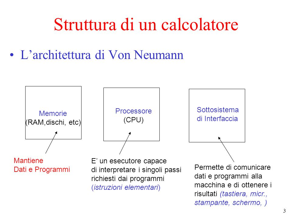 3 Struttura di un calcolatore L'architettura di Von Neumann Memorie (RAM,dischi, etc) Mantiene Dati e Programmi Processore (CPU) E' un esecutore capace di interpretare i singoli passi richiesti dai programmi (istruzioni elementari) Sottosistema di Interfaccia Permette di comunicare dati e programmi alla macchina e di ottenere i risultati (tastiera, micr., stampante, schermo, )