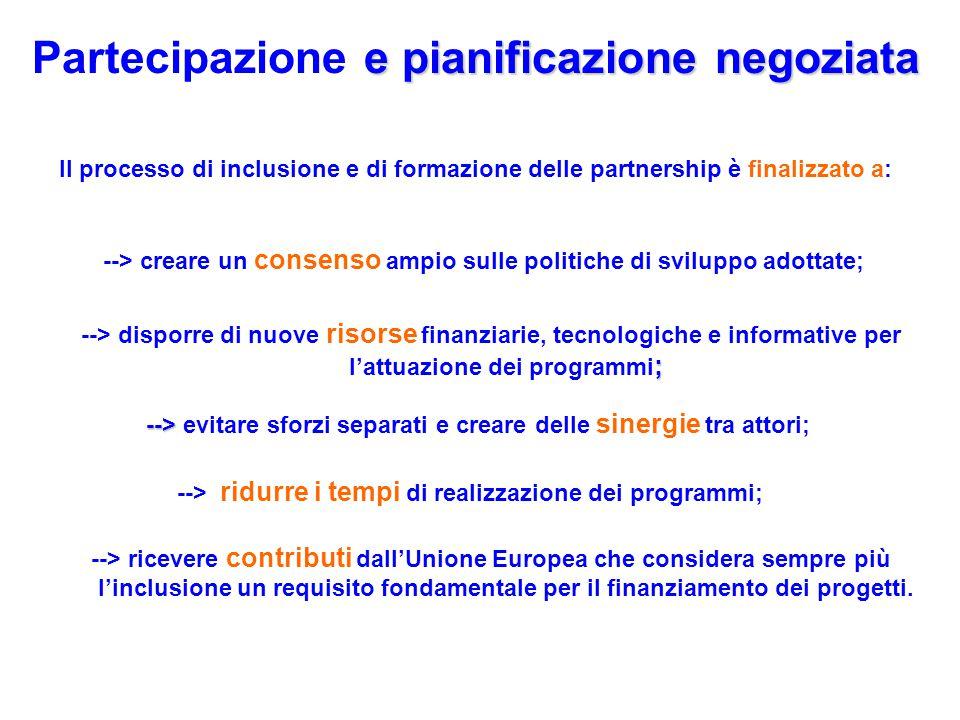 10 --> creare un consenso ampio sulle politiche di sviluppo adottate; e pianificazione negoziata Partecipazione e pianificazione negoziata Il processo di inclusione e di formazione delle partnership è finalizzato a: --> ricevere contributi dall'Unione Europea che considera sempre più l'inclusione un requisito fondamentale per il finanziamento dei progetti.