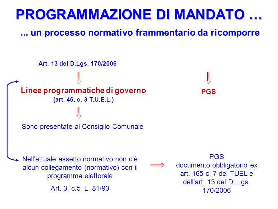 3 PROGRAMMAZIONE DI MANDATO … Linee programmatiche di governo (art.