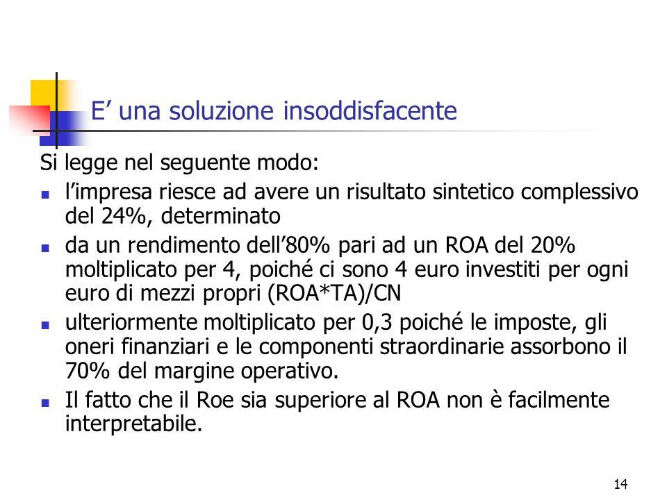 14 E' una soluzione insoddisfacente Si legge nel seguente modo: l'impresa riesce ad avere un risultato sintetico complessivo del 24%, determinato da un rendimento dell'80% pari ad un ROA del 20% moltiplicato per 4, poiché ci sono 4 euro investiti per ogni euro di mezzi propri (ROA*TA)/CN ulteriormente moltiplicato per 0,3 poiché le imposte, gli oneri finanziari e le componenti straordinarie assorbono il 70% del margine operativo.