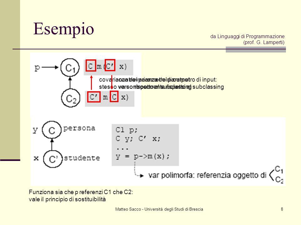 Matteo Sacco - Università degli Studi di Brescia9 Esempio (2) Caso canonico: p referenzia oggetto di C1 y = p -> m(x) Caso critico: p referenzia oggetto di C2 y = p -> m(x) CC'C si assegna uno studente (val ritornato) ad una persona: ok si ha uno studente come parametro… è prevista una persona: ok (ne è sottotipo) tipi definiti nel metodo m da Linguaggi di Programmazione (prof.