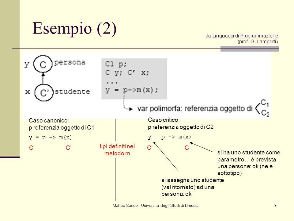 Matteo Sacco - Università degli Studi di Brescia9 Esempio (2) Caso canonico: p referenzia oggetto di C1 y = p -> m(x) Caso critico: p referenzia ogget