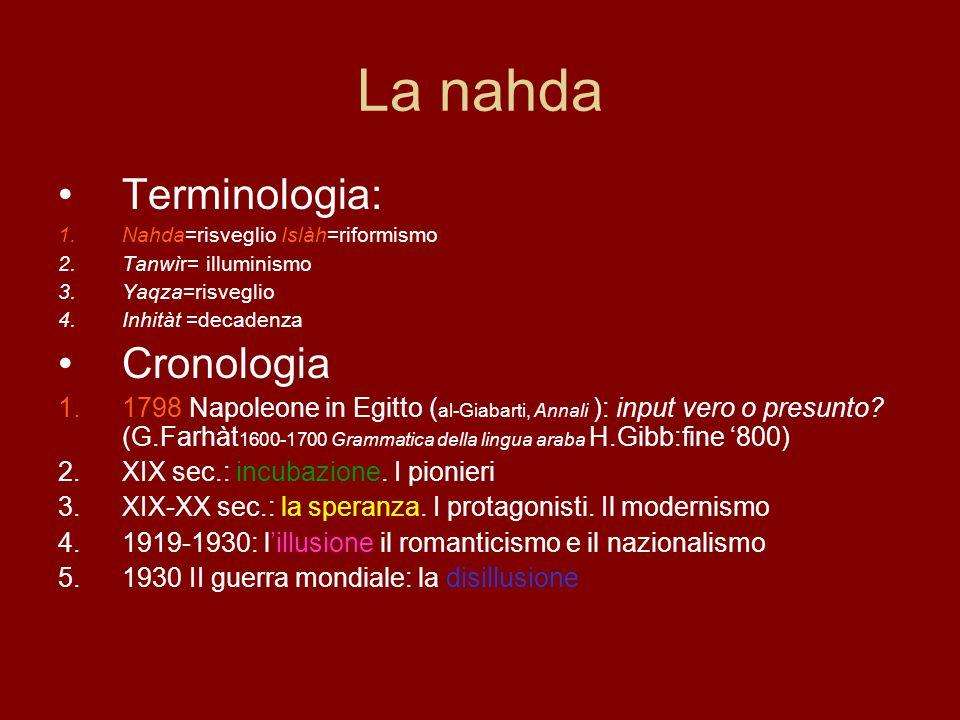 La nahda Terminologia: 1.Nahda=risveglio Islàh=riformismo 2.Tanwìr= illuminismo 3.Yaqza=risveglio 4.Inhitàt =decadenza Cronologia 1.1798 Napoleone in Egitto ( al-Giabarti, Annali ): input vero o presunto.