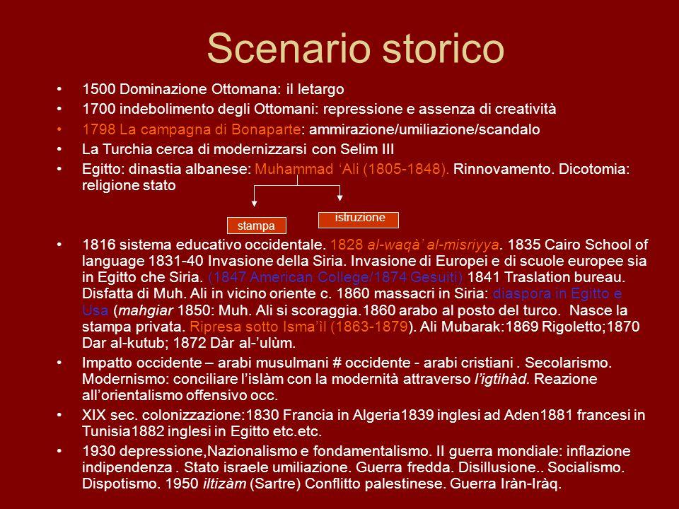 Scenario storico 1500 Dominazione Ottomana: il letargo 1700 indebolimento degli Ottomani: repressione e assenza di creatività 1798 La campagna di Bona