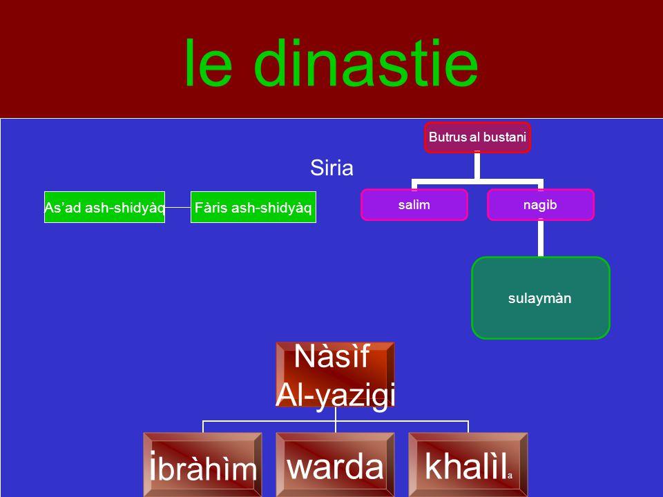 le dinastie 1.At-Tahtàwi Siria Butrus al bustani salìmnagìb sulaymàn Nàsìf Al-yazigi ibràhìmwardakhalìla As'ad ash-shidyàqFàris ash-shidyàq