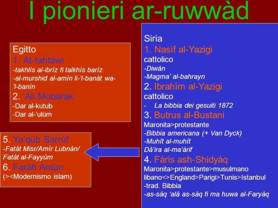 I pionieri ar-ruwwàd Egitto 1.At-tahtàwi -takhlìs al-ibrìz fi talkhìs barìz -al-murshid al-amìn li-'l-banàt wa- 'l-banìn 2. 'Ali Mubàrak -Dar al-kutub