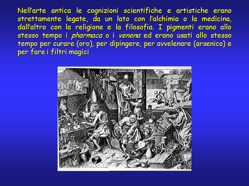 Nell'arte antica le cognizioni scientifiche e artistiche erano strettamente legate, da un lato con l'alchimia o la medicina, dall'altro con la religione e la filosofia.