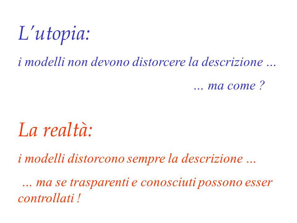 L'utopia: i modelli non devono distorcere la descrizione … … ma come .