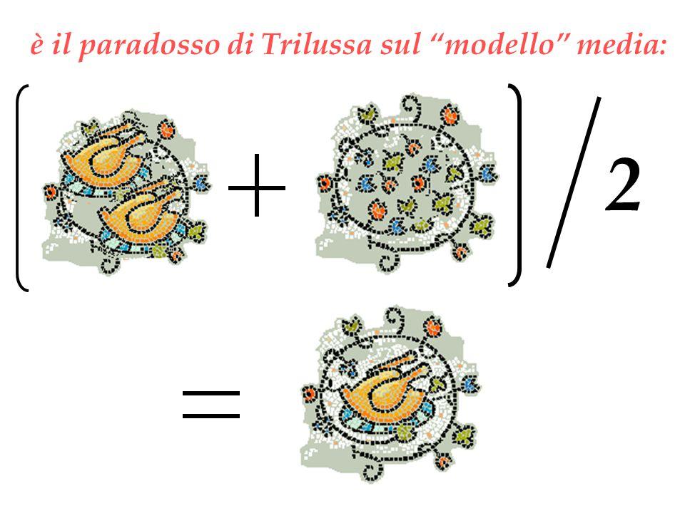 è il paradosso di Trilussa sul modello media: 2
